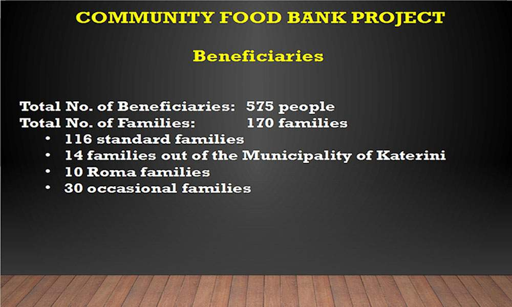 06 - PERICHORESIS - COMMUNITY FOOD BANK for the internet copy