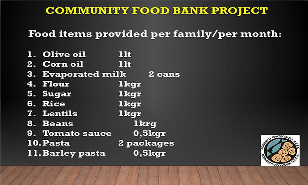 09 - PERICHORESIS - COMMUNITY FOOD BANK for the internet copy
